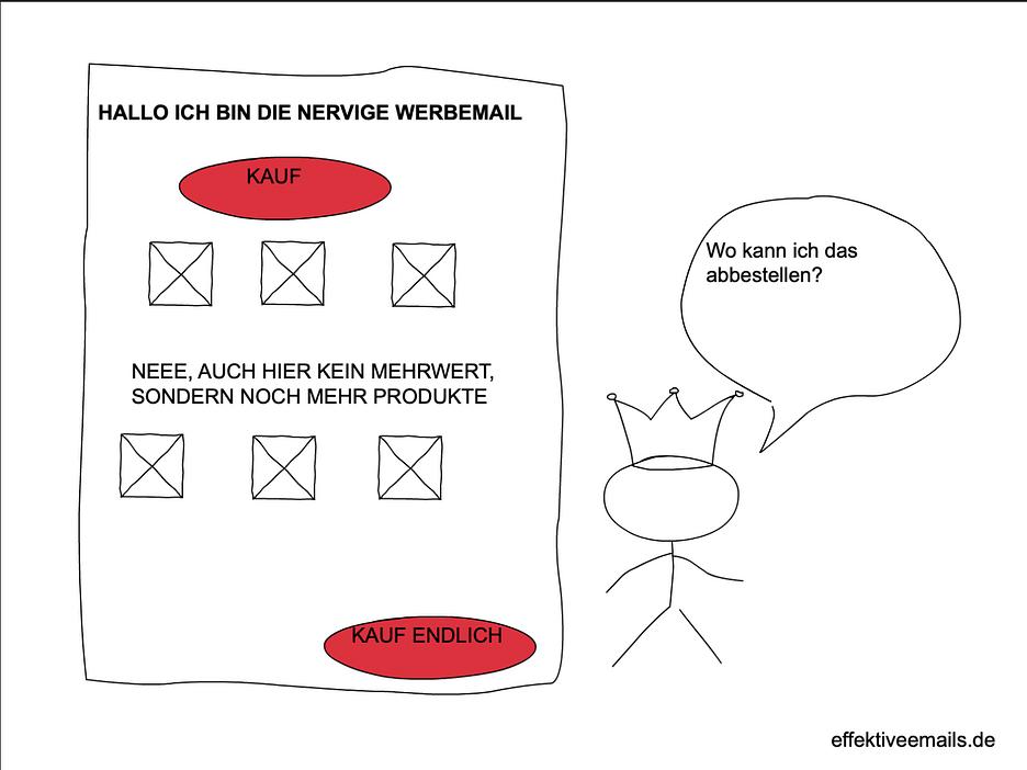 Katalog sieh abbestellen an Support